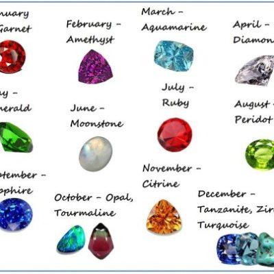 Gems Horoscope